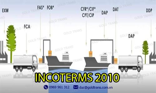 kiến thức về incoterms 2010
